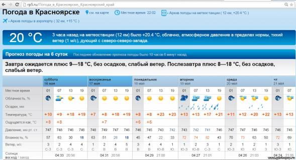 купить погода прокопьевск на неделю гисметео на месяц дизайн